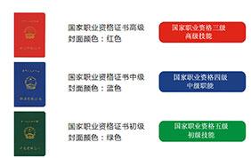 <b>在陕西新纪元烹饪学校可获得哪些证书?</b>